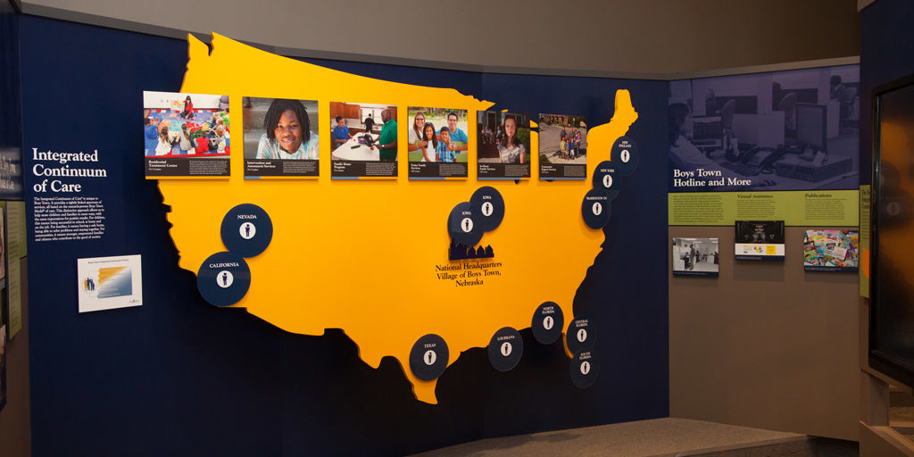 Boys Town Museum Integrated Continuum of Care Display