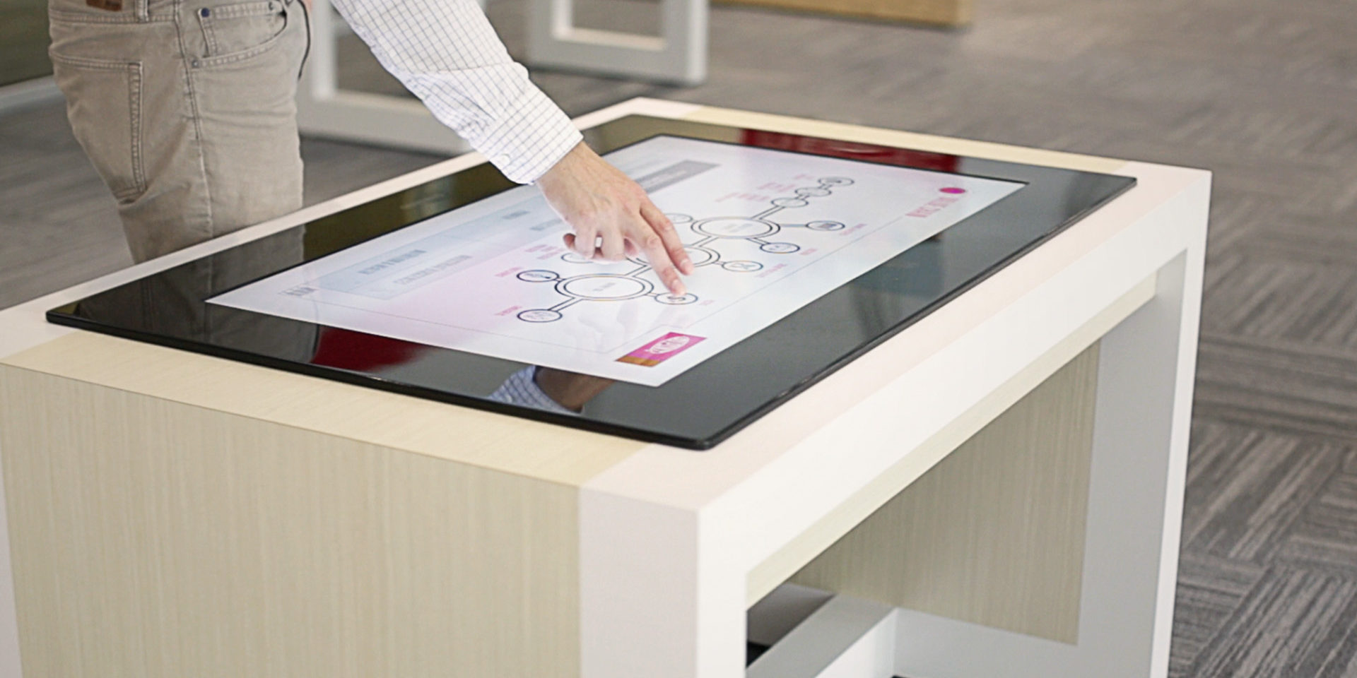 Johnston Innovation Center Tabletop Touchscreen Interactive
